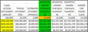 Settlement Payout Amounts